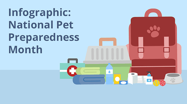 Infographic: National Pet Preparedness Month