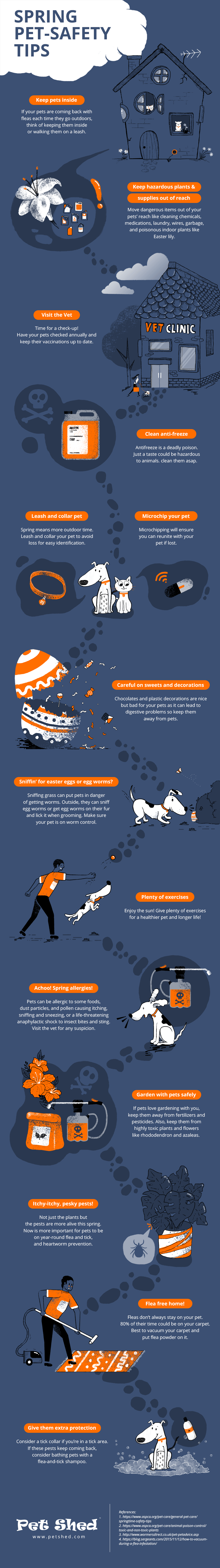 Pet-Safety Tips to Remember During Spring Season Infographic